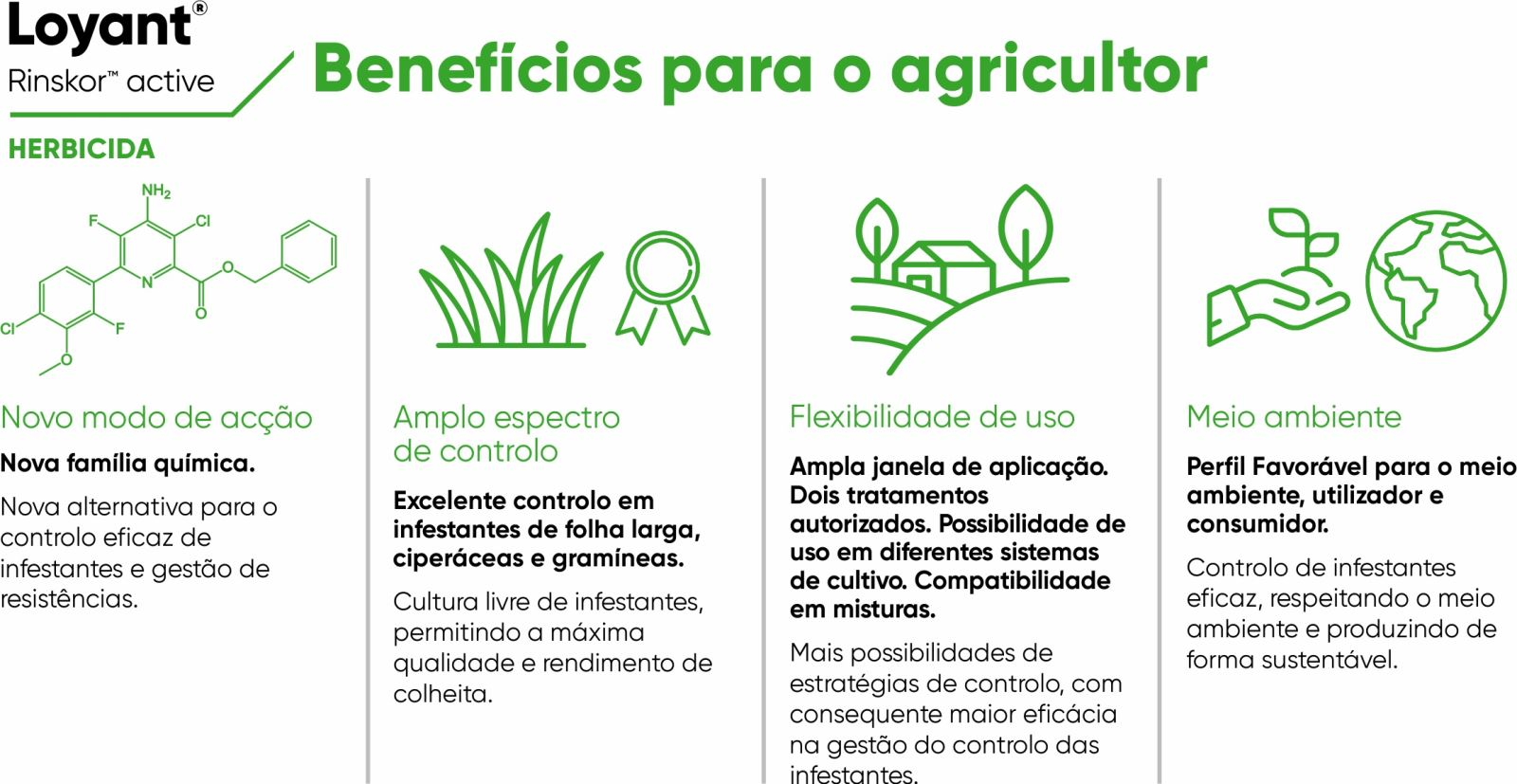 Benefícios do Loyant para o Agricultor